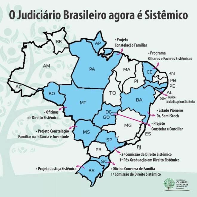 Brasil Sistêmico 31.08.17 -